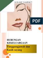 HUBUNGAN KEKELUARGAAN SIVIK FORM 3 342011