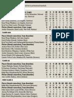 Hawaii Baseball Report part 1