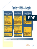 Complement cours Controle Interne- SI