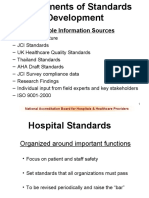 NABH STANDARDS-new edition