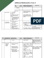 Yearly Plan Add maths Form 4-Sibu