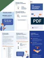 Plaquette d'information la conciliation de justice