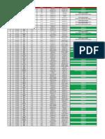 Lista dei treni garantiti per l'11 ottobre