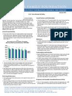 U S Teen Sexual Activity Fact Sheet