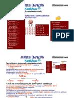 Τμηματικός Προγραμματισμός- Διαδικασίες-Συναρτήσεις
