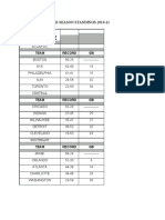 4-16-10 Final Regular Season Standings