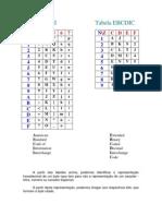 Usando as tabelas ASCII eEBCDIC