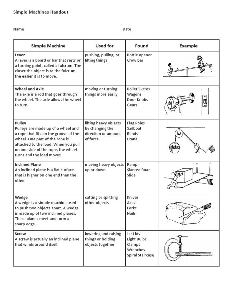 Simple Machines Worksheet&Test