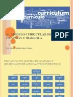 El Modelo Curricular de Glazman e Ibarrola- Por Alma Garay