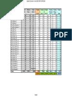 Amministrative-2021-dettaglio-DATI-UFFICIOSI