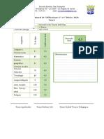 INFORME caso 3 PDF