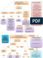 Microsoft+PowerPoint+-+EKG+Flowchart+Mini+II+version+and+Regular