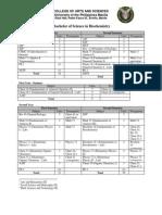 BS Biochemistry Curriculum