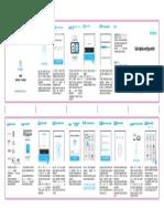Manual-APP-Broadlink-Android-IOS