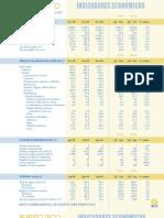 indicadores economicos puerto rico