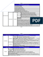 Tabela Psicopatologia