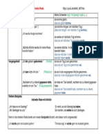 Indirekte Rede - Tabelle