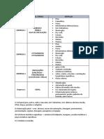 Lista de Serviços Gerais de Hospital - Cópia (5)