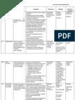 Online Training Module Plan