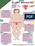 Infografia Cancer de Ovario