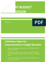 RAILWAY BUDGET COMPARISON