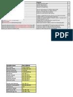 Cisco_PIX_501-Configuration_Worksheet