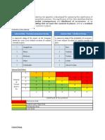 Risk Rating Criteria