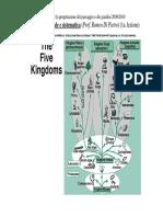 01a Lezione Bot Gen Cellula Vegetale e Fotosintesi 09-010