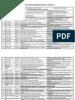 Список переводов стандартов