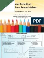 Model MIPem