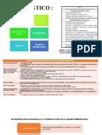 Diagnostico Tbc en Gestantes