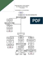 FLUXOGRAMAS DE PROCESSOS DA JUSTIÇA FEDERAL