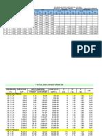 Data Jar & Trafo