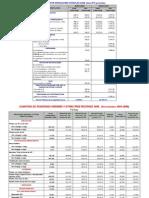 pensiones2008