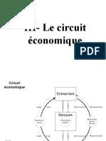 Circuit_economique11&