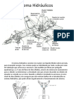 trabalho sistema hidraulico