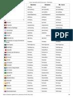 Список названий жителей стран мира — Википедия