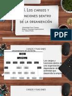 8 ICO FUNCIONES DENTRO LA ORGANIZACION