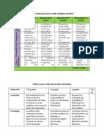 InstrumentosdeEvaluacionActividad1.