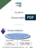 Telefonia4