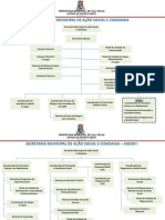 ORGANOGRAMA_SECRETARIA MUNICIPAL DE ACAO SOCIAL E CIDADANIA