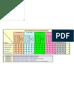 Evaluacion Grupal GurpoH Soluciones Tecnologicas Halcon MPC