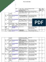 Plan de Activitati Online 25-29mai 2020