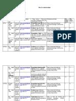 Plan de Activitati Online 2-5 Iunie