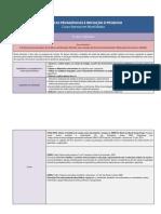 Práticas Pedagógicas e Iniciação à Pesquisa -3ª série