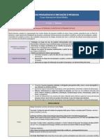 Práticas Pedagógicas e Iniciação à Pesquisa 3ª Série