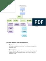 Organigrama y Descripcion de Puestos Para Proyecto Empresarial Compress