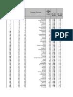 Corruption index 2010