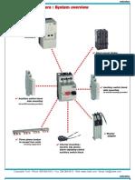 Entrelec Manual Motor Starters