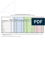 SWMM results Restrictor College Bellaire
